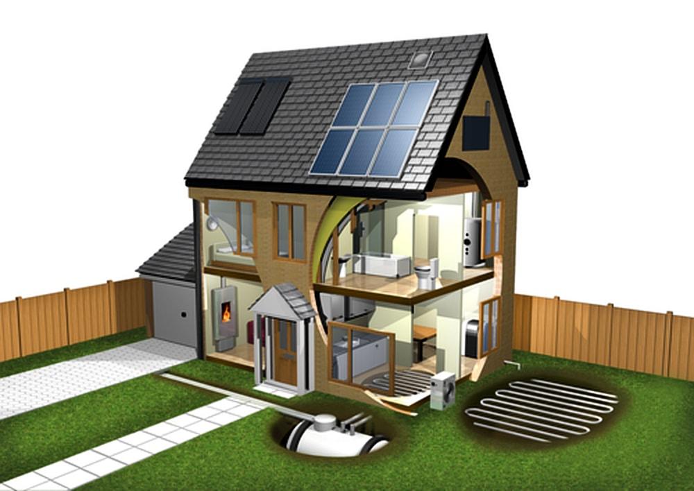 huis duurzaam verwarmen
