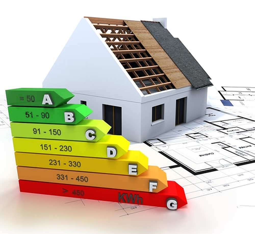 verduurzaam huis